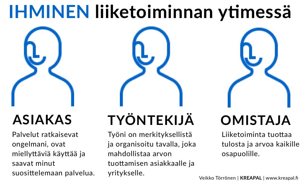 TÄMÄN ME TEEMME